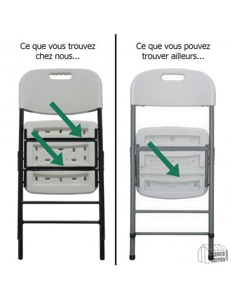 Nos chaises pliantes sont particulièrement robustes grâce à leur double barre transversale de renfort
